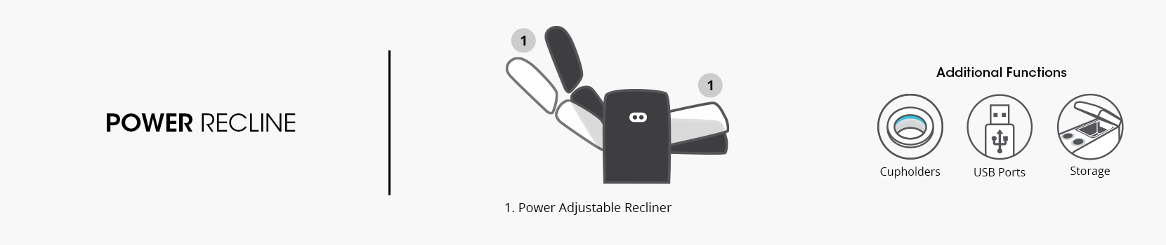 power recline. power adjustable recliner. additional functions cupholders, usb ports, storage