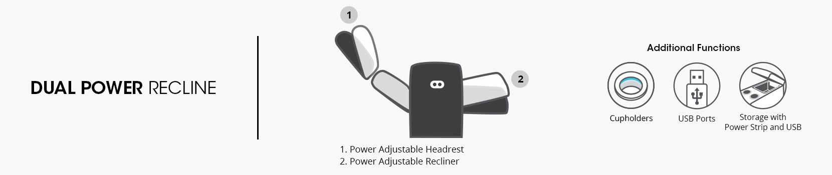 dual power recline. 1. power adjustable headrest. 2. power adjustable recliner. additional functions. cupholders. USB ports. storage with power strip and usb.
