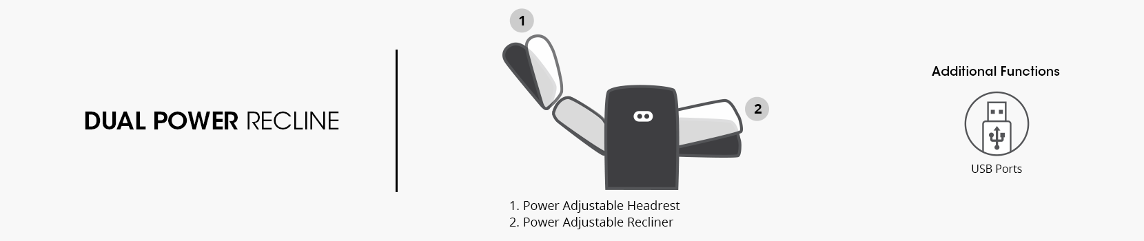dual power recline. 1. power adjustable headrest. 2. power adjustable recliner. additional functions. USB ports.