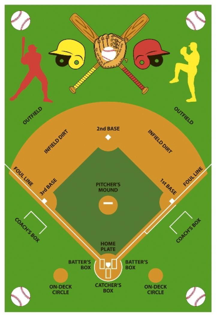 Kids Basic Training Green Baseball Field 3'2 x 4'8 Rug
